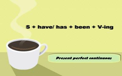 Unit 2: Present perfect continuous (Thì Hiện tại hoàn thành tiếp diễn)