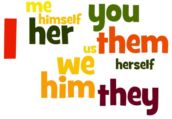 Unit 4: Pronouns (Part 1) (Đại từ trong tiếng Anh)