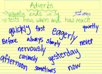 Unit 20: Adverbs and adverb formation
